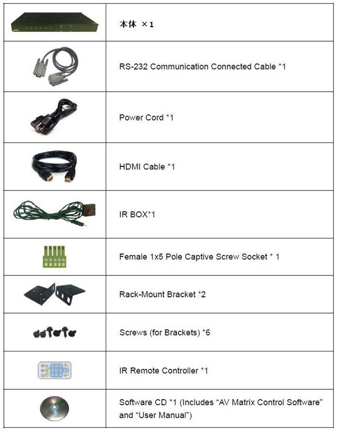 HDMI,VGA,YPP,DVI切替とHDMIへの形式変換器