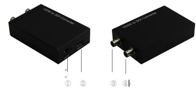 HDMI-SDI変換器 2系統出力