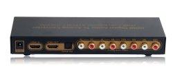 画像2: HDMI デジタルオーディオ分離 7.1ch アナログ出力