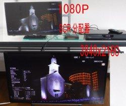 画像4: HDMI  4分配器 多様なビデオ、オーディオ対応 スケーラ機能付