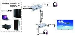 画像3: HDMI 延長器 4Kで最大100m
