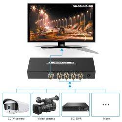 画像5: シリアルデジタル切替器 4対1  3G-SDI , HD-SDI , SD-SDI対応